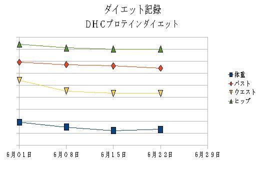 ダイエット4.JPG