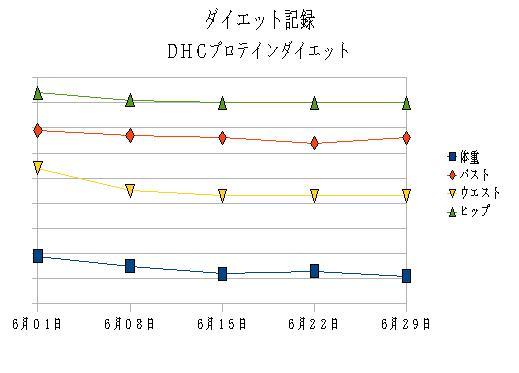 ダイエット5.JPG